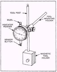 Alat Ukur Teknik Dial Gauge Dial Test Indikator Andiweb